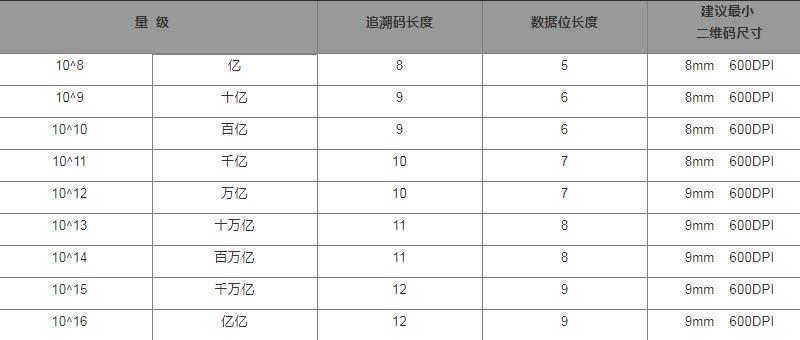 FireShot Capture 71 - 中国追溯认证平台官网 - http___www.cttsys.com_a_news_829.html